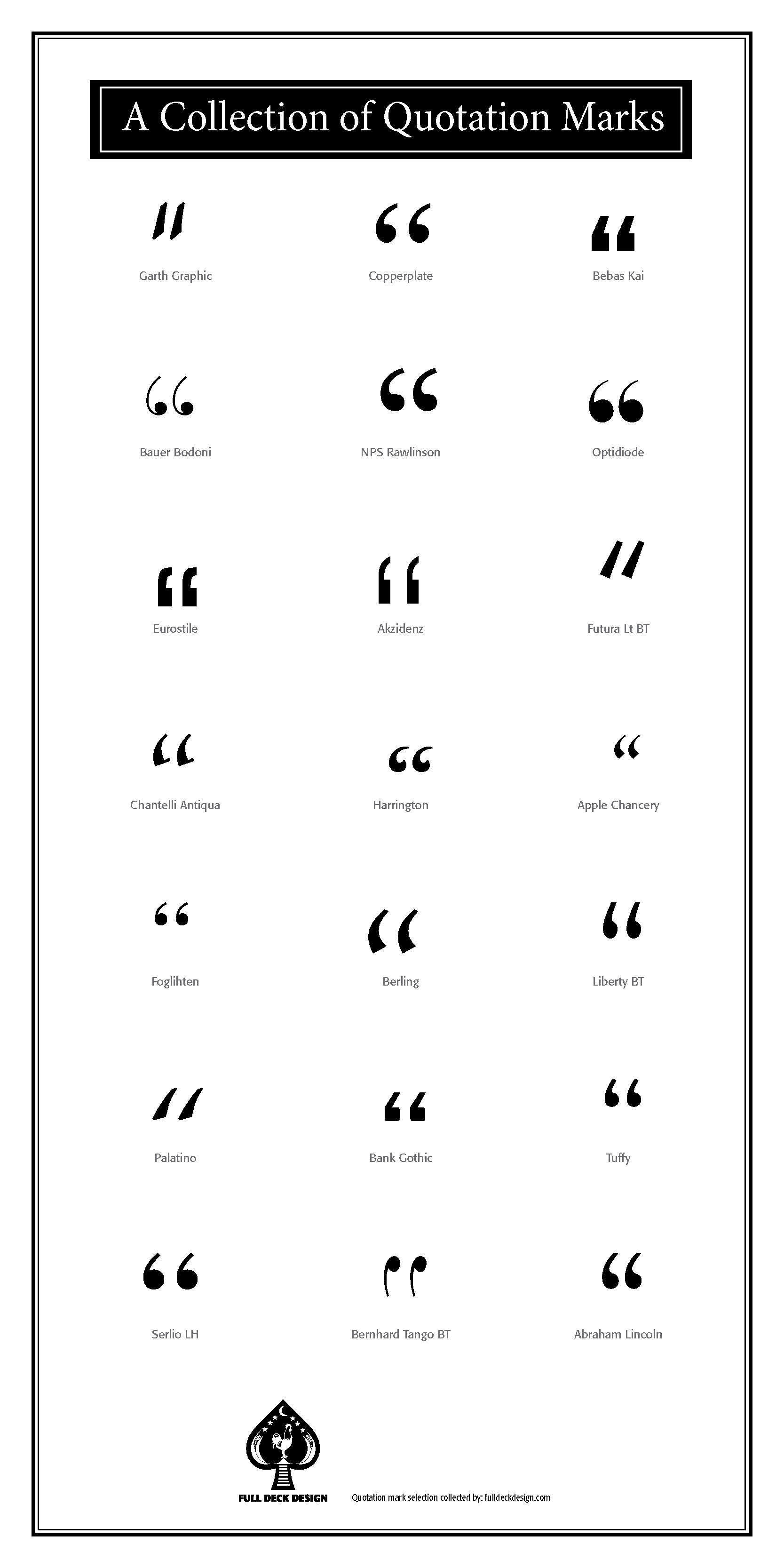 Collection of quotation mark designs full deck design a collection of quotation marks altavistaventures Image collections
