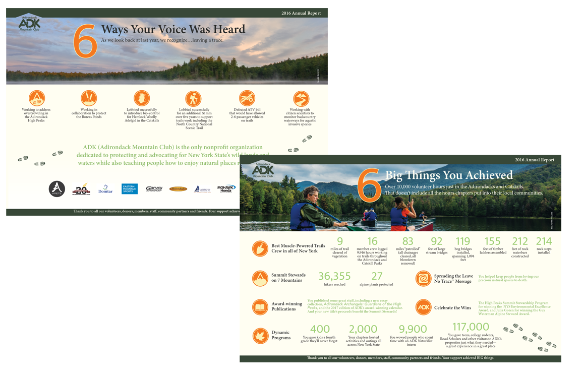 Photo of infographic annual report for Adirondack Mountain Club