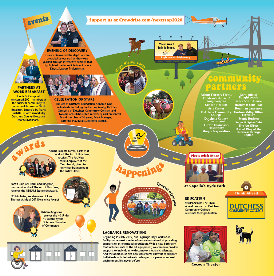 Map infographic depicting year's activities