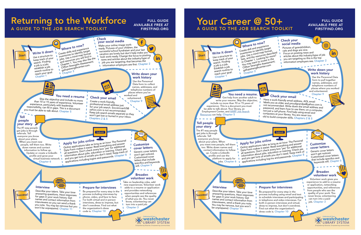 photo of Job Search Toolkit road maps
